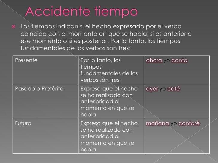  Los modos del verbo expresan las  distintas maneras o actitudes del  hablante ante la acción verbal que  menciona. Los ...