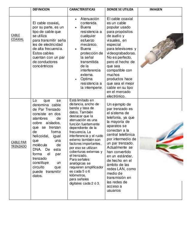 Caracteristicas De Los Diferentes Tipos De Cables Existentes