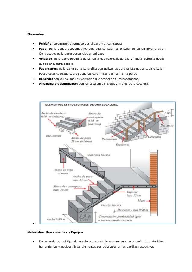 Procedimientos constructivos de escalera de cconcreto for Partes de una escalera