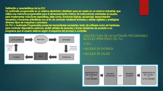 Definicion, caracteristiticas y funcionamiento de los plc Slide 2
