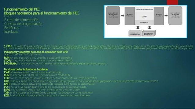 Definicion, caracteristiticas y funcionamiento de los plc Slide 3