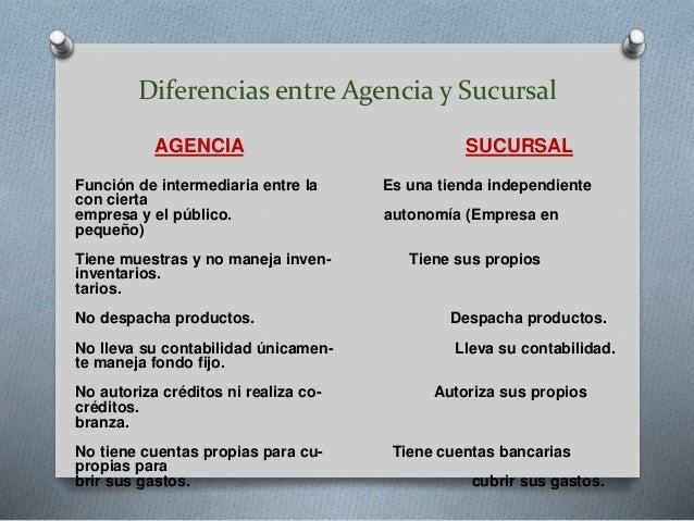 definicion de agencias y sucursales