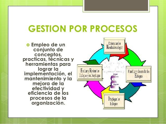 Definicion de proceso y gestion for Concepto de tecnicas de oficina