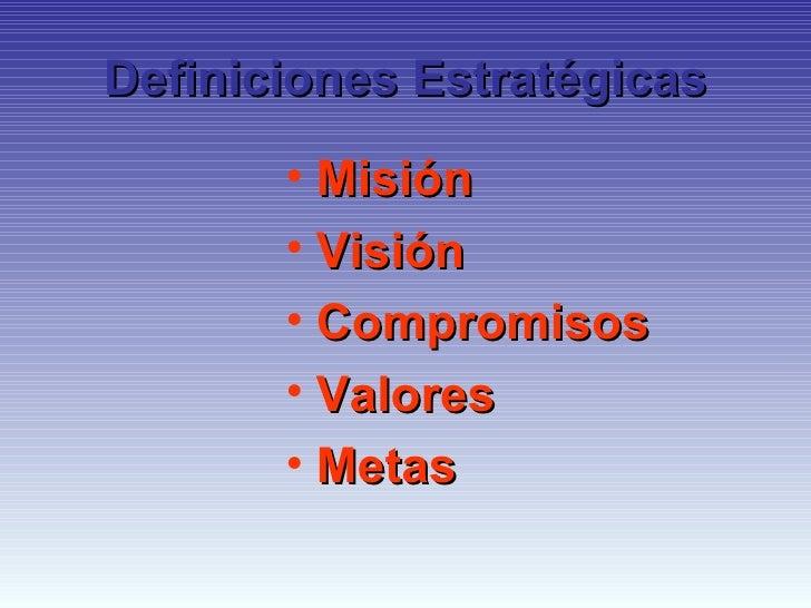 Definiciones Estratégicas <ul><li>Misión </li></ul><ul><li>Visión </li></ul><ul><li>Compromisos </li></ul><ul><li>Valores ...