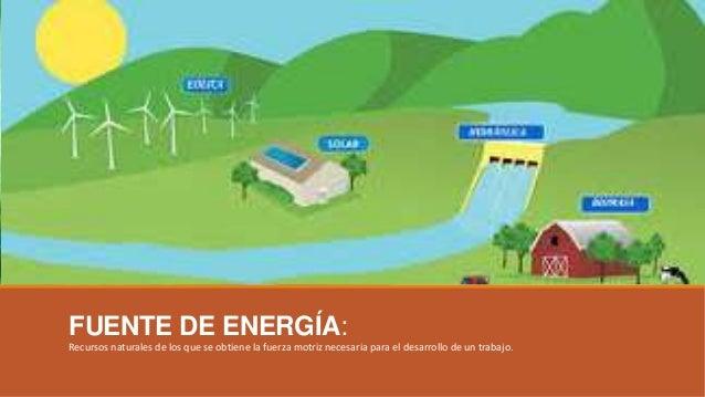 FUENTE DE ENERGÍA: Recursos naturales de los que se obtiene la fuerza motriz necesaria para el desarrollo de un trabajo.