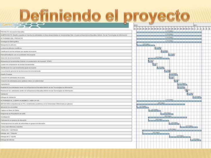 Definiendo el proyecto<br />