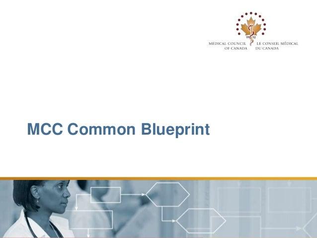 Defining the new mcc blueprint unsupervised practice 41 40 malvernweather Choice Image