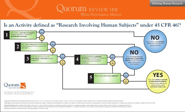 """Q When Performance Matters Defining Human Research Is an Activity defined as """"Research Involving Human Subjects"""" under 45 ..."""
