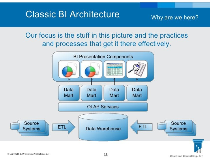 Classic BI Architecture                                             Why are we here?                     Our focus is the ...