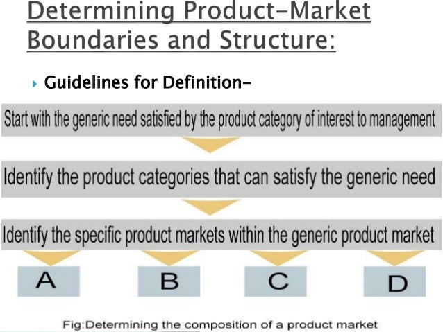 guidelines for definition 3 in defining the product market