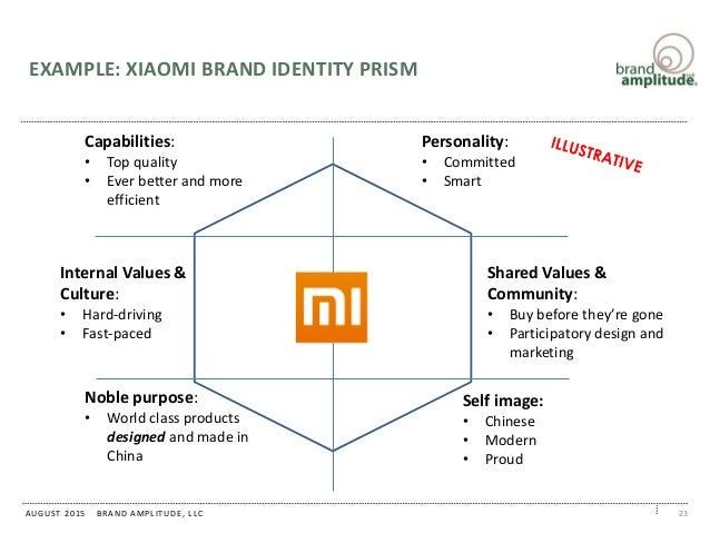 Defining brand identity brand amplitude malvernweather Gallery