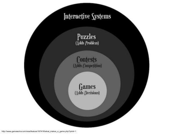 Defining games   feedback Slide 3