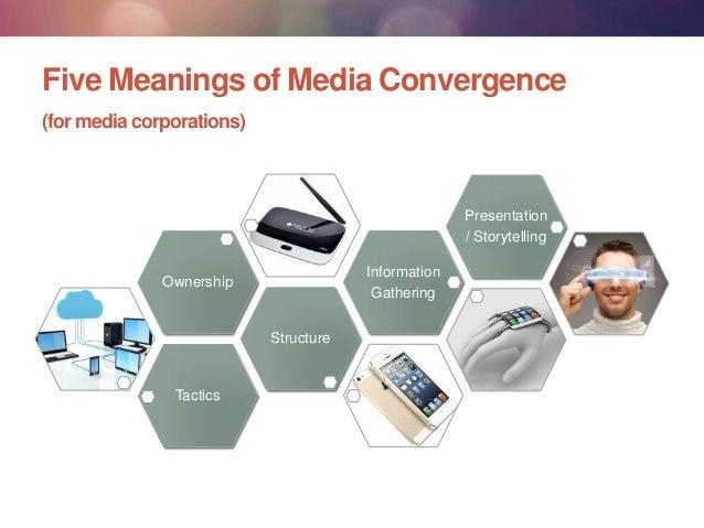 examples of digital media