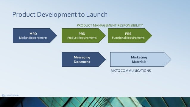 Product Development to Launch MRD Market Requirements PRD Product Requirements FRS Functional Requirements Messaging Docum...
