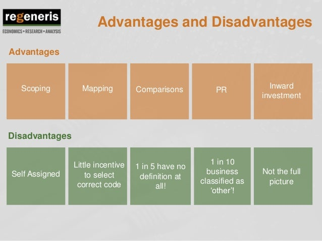 Defining The Digital Economy Slide 3