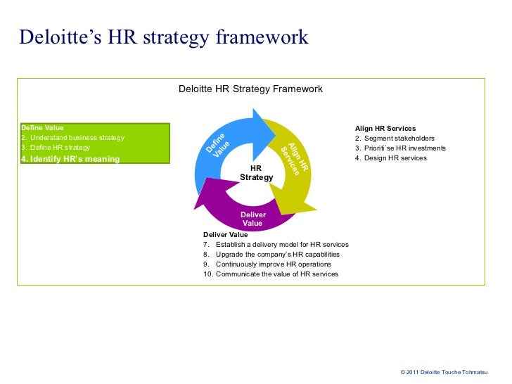 translating strategy into hr policies and Translating strategy into hr policy and practice  what makes the hpws unique is the quality, quantity, and specific features of the hr policies and practices.