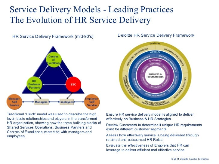 service effectiveness through employee customer linkages Human resource management review 11 (2001) 209 ± 236 wwwhrmanagementreviewcom employee commitment to the organization and customer reactions mapping the linkages natalie j allena,, douglas b grisaffeb a department of psychology, university of western ontario, london, ontario, canada.