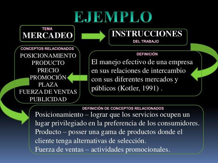 EJEMPLO<br />INSTRUCCIONES<br />MERCADEO<br />DEL TRABAJO<br />TEMA<br />CONCEPTOS RELACIONADOS<br />POSICIONAMIENTO<br />...