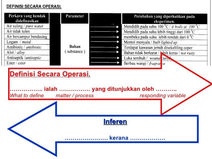 Definisi Secara Operasi Dan Inferens Page 13