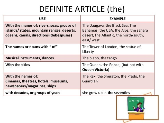 the definite article exercises