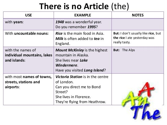 definitive articles