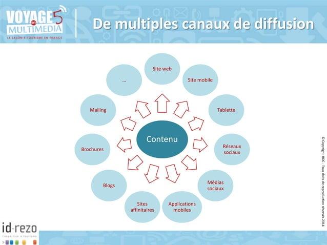 De multiples canaux de diffusion Site web …  Site mobile  Mailing  Tablette  Brochures  Réseaux sociaux  Médias sociaux  B...
