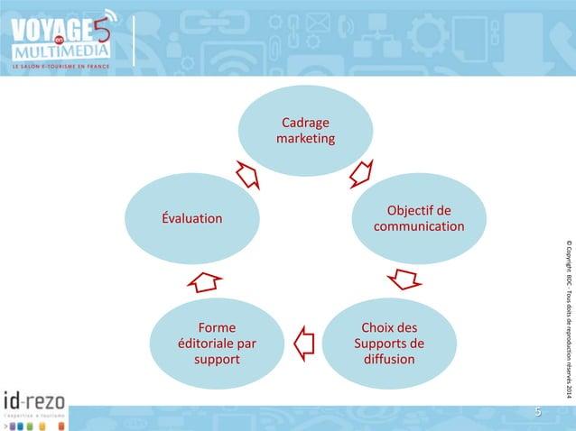 Cadrage marketing  Évaluation  © Copyright BDC - Tous doits de reproduction réservés 2014  Forme éditoriale par support  O...