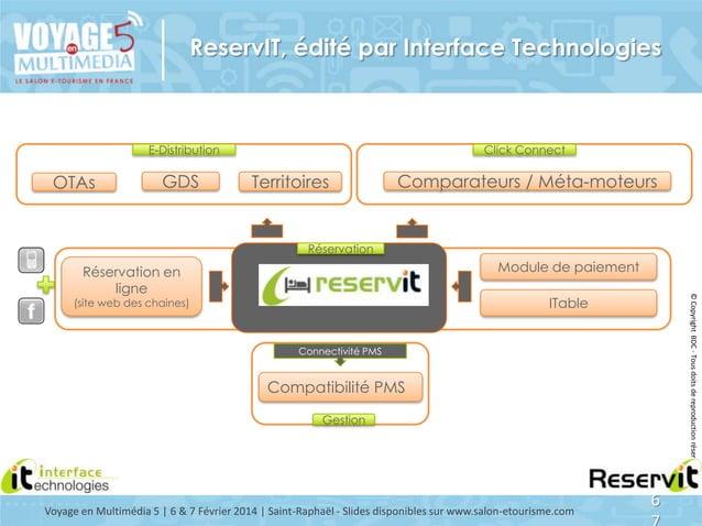 ReservIT, édité par Interface Technologies  E-Distribution  OTAs  GDS  Click Connect  Territoires  Comparateurs / Méta-mot...