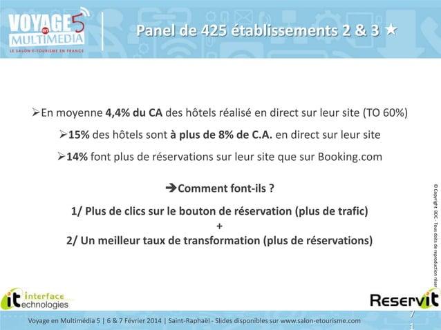 Panel de 425 établissements 2 & 3   En moyenne 4,4% du CA des hôtels réalisé en direct sur leur site (TO 60%) 15% des h...