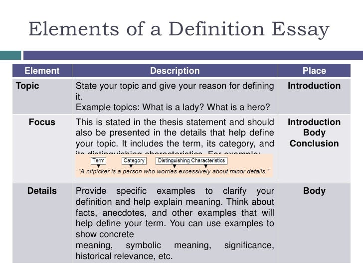 characteristics of an essay by definition