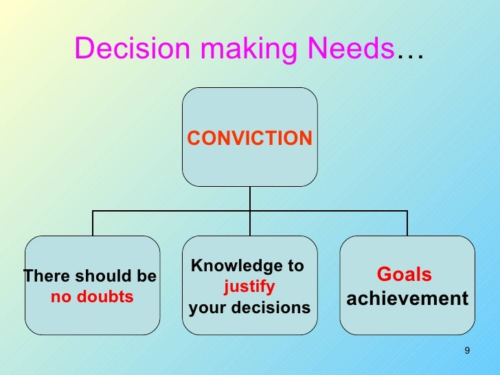 Decision making Needs … CONVICTION There should be  no doubts Knowledge to  justify your decisions Goals  achievement