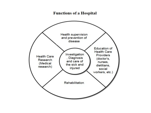 diagram of hospital function