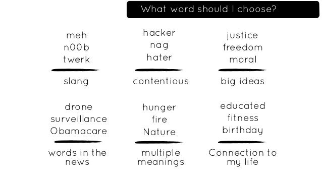 Big Words Meanings Essays the