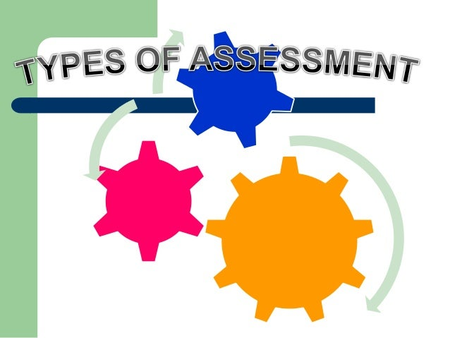 Definition of Assessment – Formal Assessment
