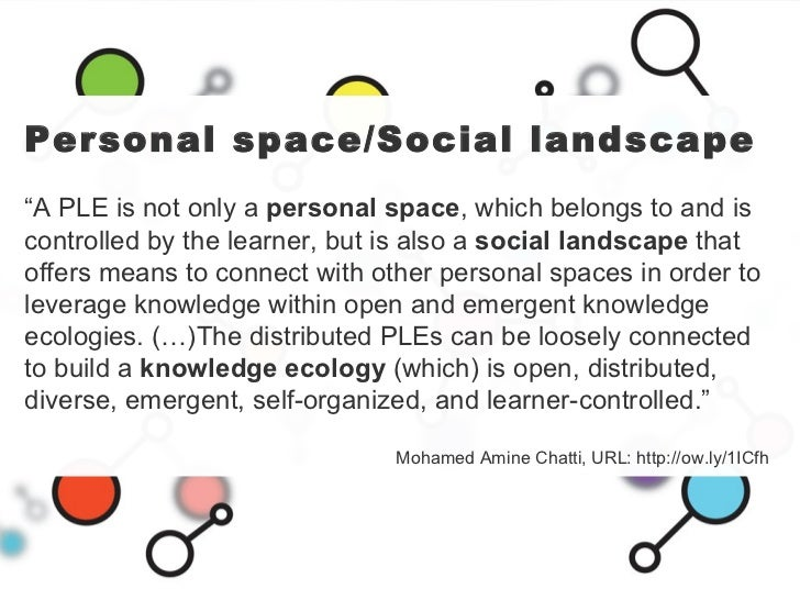 """Personal space/Social landscape """" A PLE is not only a  personal space , which belongs to and is controlled by the learner,..."""