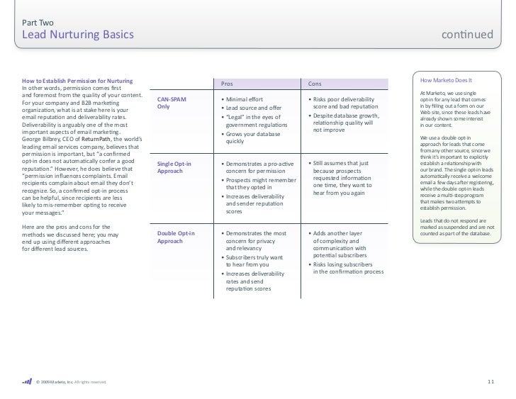 Part Two Lead Nurturing Basics                                               How Marketo Does ItFine-‐tuning your...