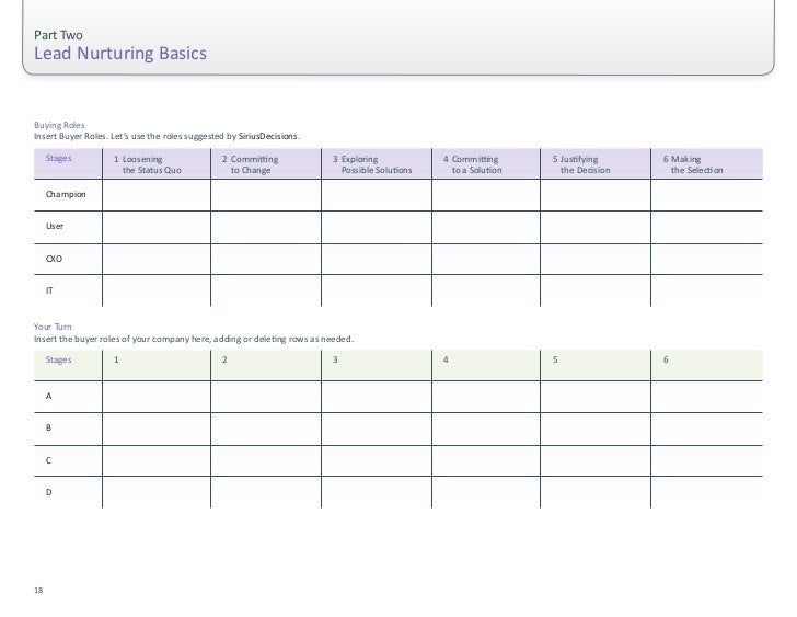 Part Two                                                               Lead Nurturing Basicsfor each person and ...