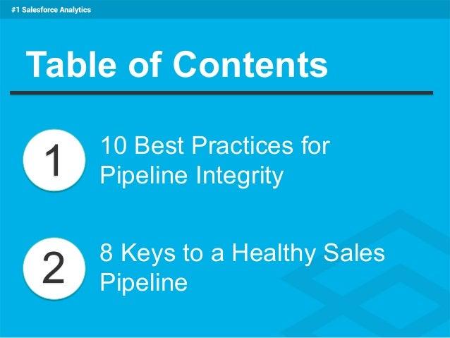 Help | Training | Salesforce