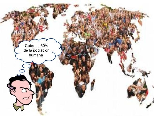 Resultado de imagen para Población de Asia