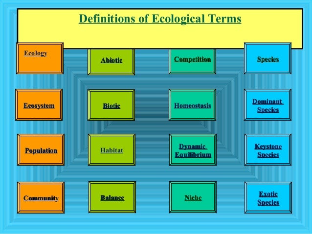 CompetitionCompetitionAbioticAbiotic DominantDominant SpeciesSpecies PopulationPopulation Habitat KeystoneKeystone Species...