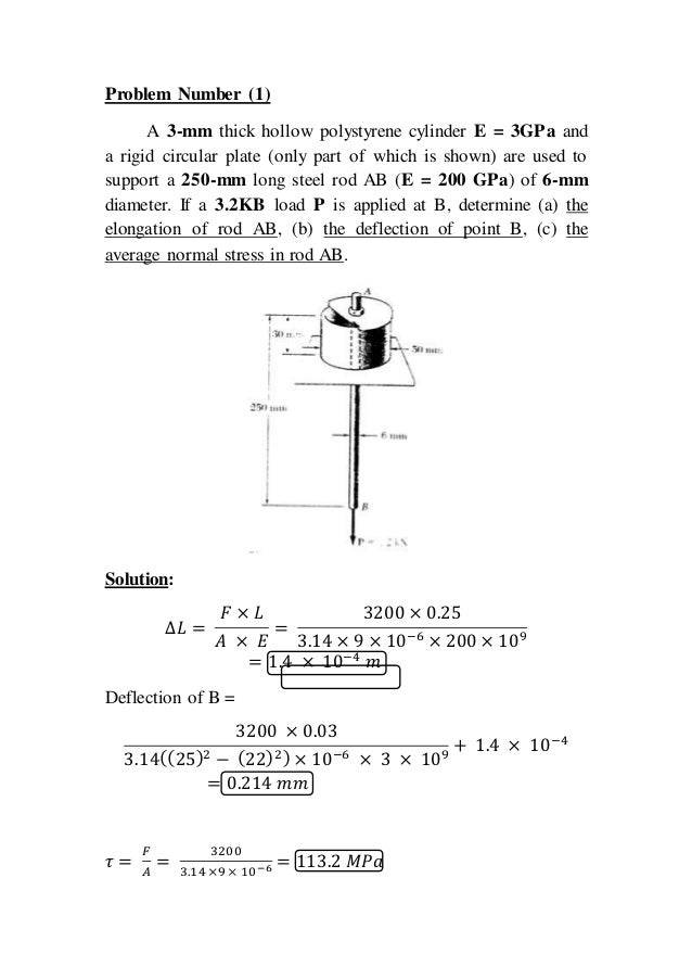 Problem Number (1) A 3-mm thick hollow polystyrene cylinder E = 3GPa and a rigid circular plate (only part of which is sho...
