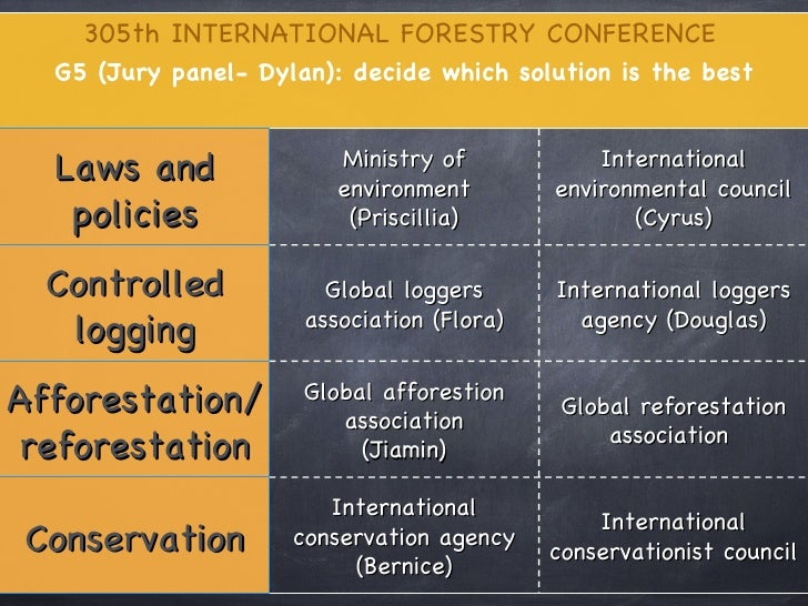 Deforestation solution and_limitation