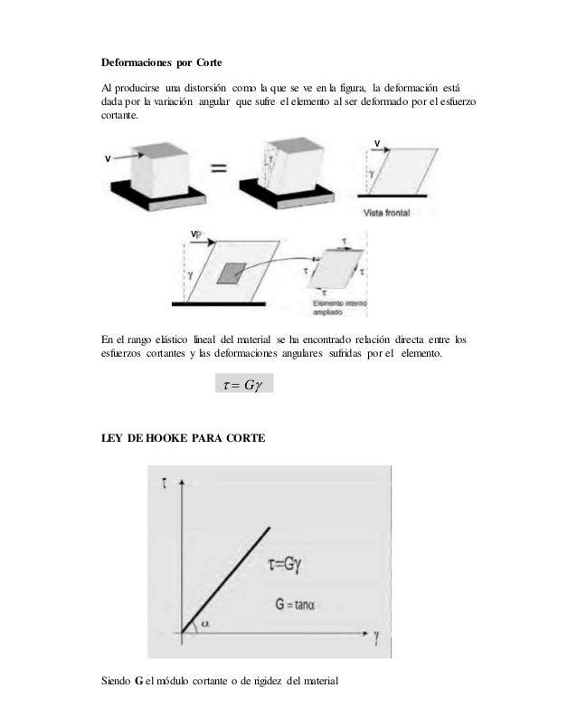 deformaciones elasticidad y plasticidad