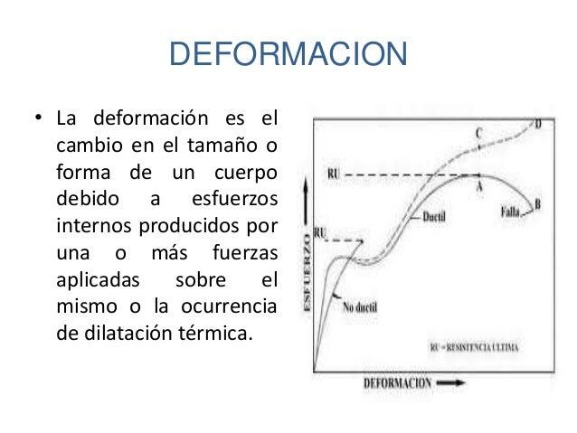 DEFORMACION • La deformación es el cambio en el tamaño o forma de un cuerpo debido a esfuerzos internos producidos por una...