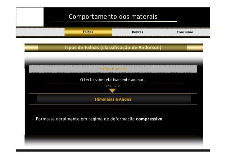 Comportamento dos materais                        Falhas                       Dobras   Conclusão Introdução              ...