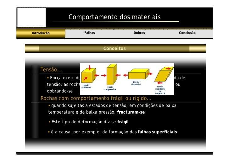 Comportamento dos materiais                            Falhas                   Dobras                Conclusão Introdução...