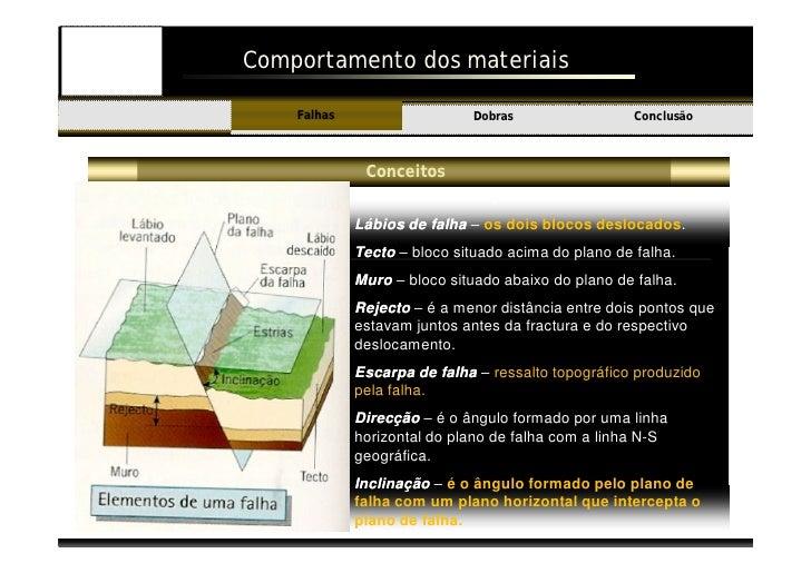 Comportamento dos materiais                   Falhas                  Falhas                    Dobras                    ...