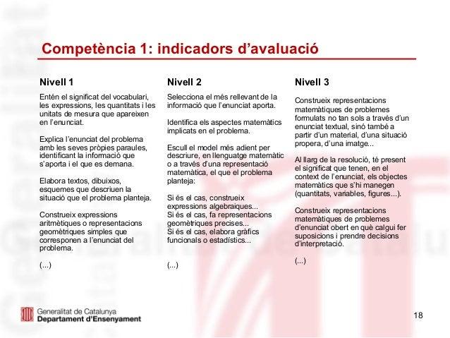 Competència 1: indicadors d'avaluacióNivell 1                                Nivell 2                             Nivell 3...