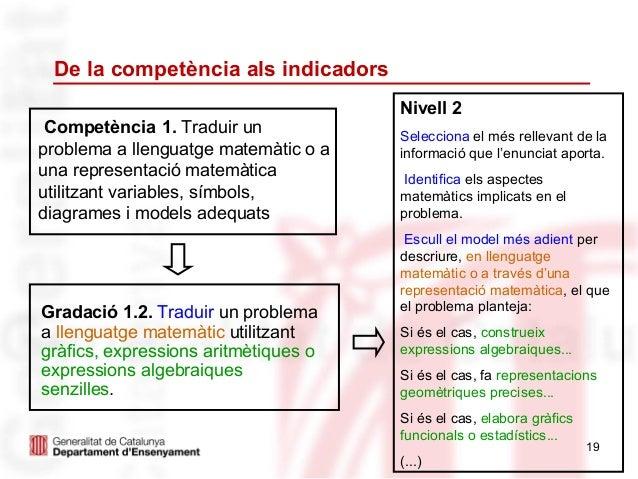 De la competència als indicadors                                      Nivell 2 Competència 1. Traduir un            Selecc...