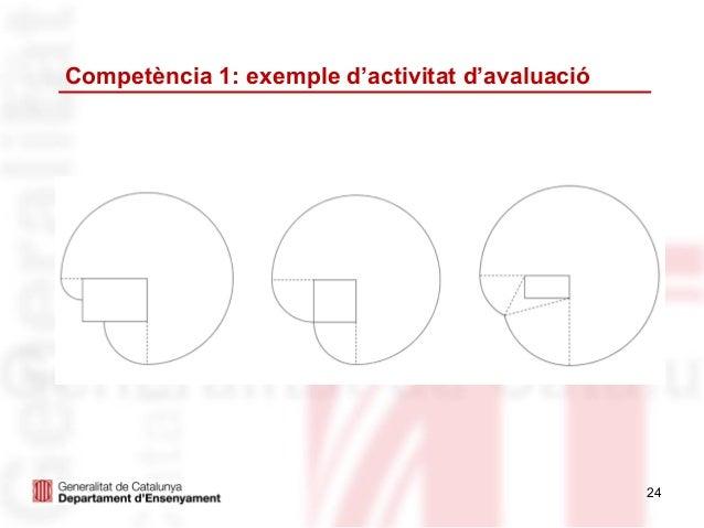 Competència 1: exemple d'activitat d'avaluació                                                 24